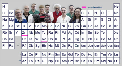 Image of Periodic Table